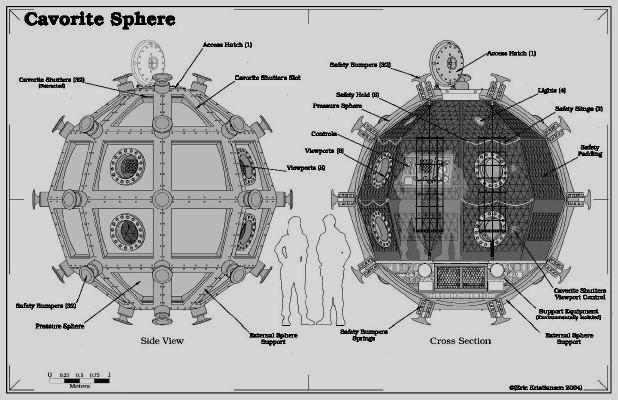 Cavorite Sphere From First Men In The Moon By Larson